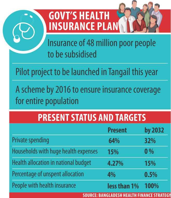 health-insurance-info