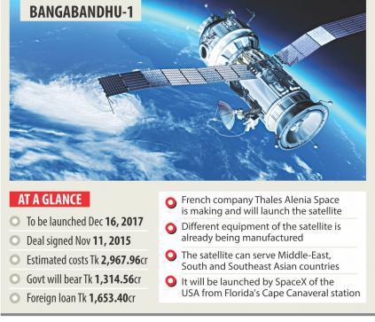 バングラデシュの初めての衛星は期限前に準備完了の予定
