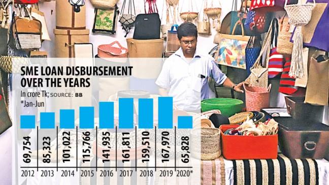 バングラデシュ政府は同国国営銀行に対して中小企業の刺激基金を迅速に支払うよう求めました。