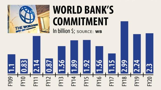 バングラデシュ政府は世界銀行から25億ドルの借款を視野