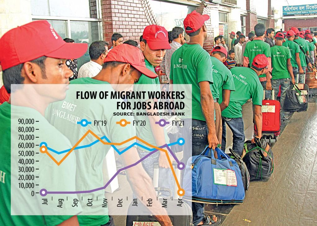 バングラデシュ人材派遣会社に前払い所得税の増加
